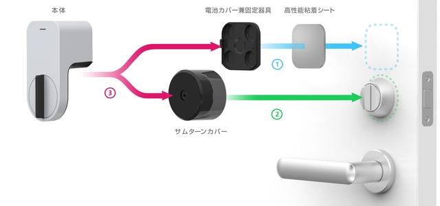 出典:makuake.com