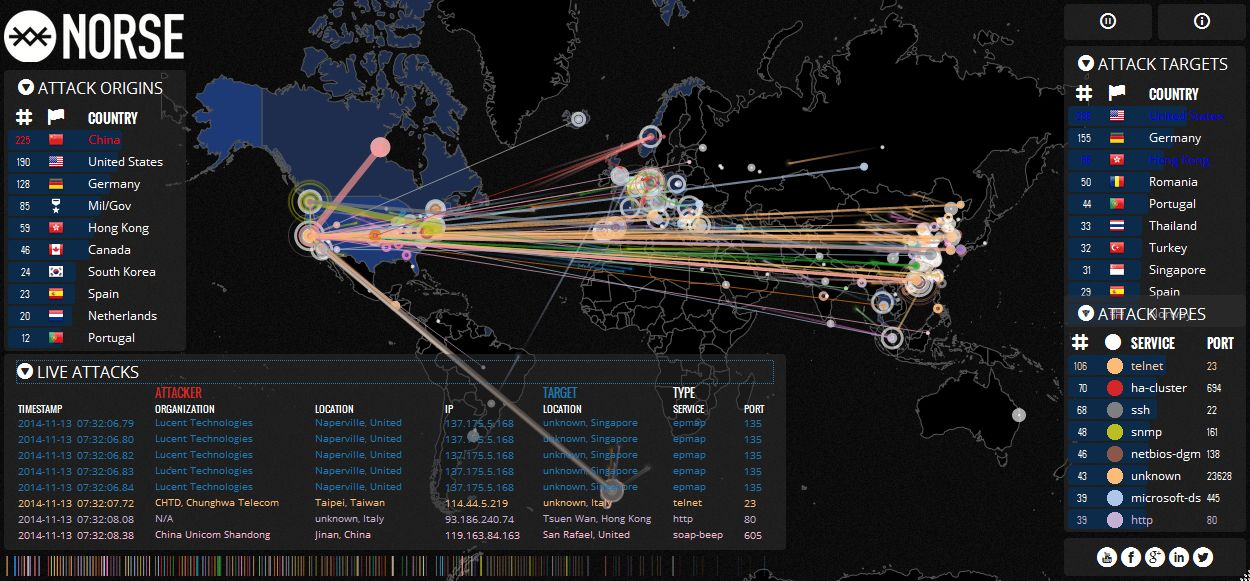 素人でもサイバー攻撃がリアルタイムで分かるサイトが面白い