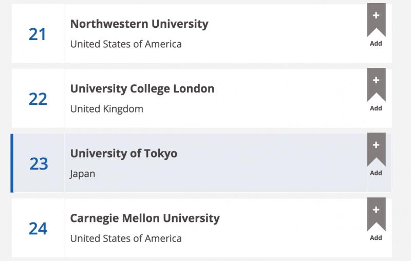 世界大学ランキング2015を発表!東京大学は23位