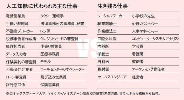 出典:日本経済新聞